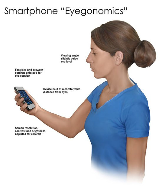 A diagram of good phone posture. Photo courtesy of The Vision Council
