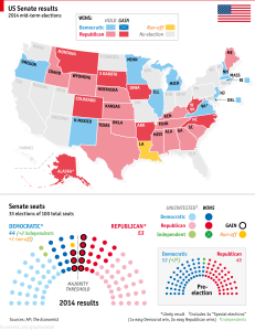 Photo from www.economist.com shows United States Senate results.