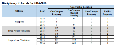 2014-2016 liquor law violations screenshot